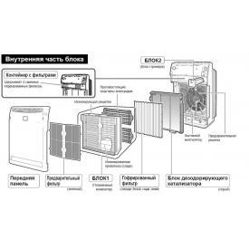 Фотокаталитический очиститель воздуха DAIKIN MC70L (схема)