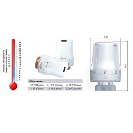 Головка термостатическая Roda (Характеристики)