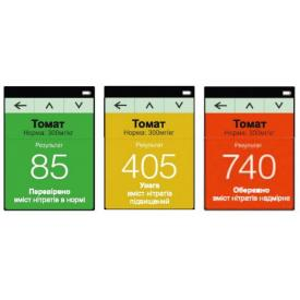 Нитрат-тестер и дозиметр ANMEZ Greentest Eco (Результат замера нитрат-тестера)
