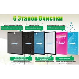 Очиститель-увлажнитель воздуха OLANSI KO2B