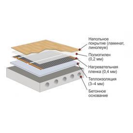 Теплый пол электрический пленочный Luchi-100 (1000x0,338 мм) 220Вт/м² (Уложенный пол с нагревательной пленкой в разрезе)