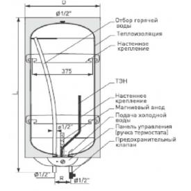 Водонагреватель электрический емкостной GALMET Neptun SG 140 (Схема)